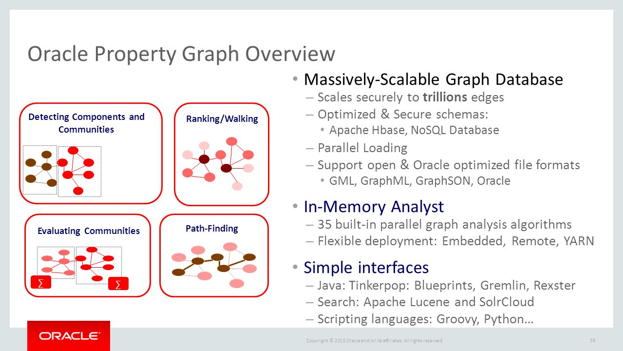 Introduction to oracle semantic technologies ppt download oracle property graph overview malvernweather Gallery