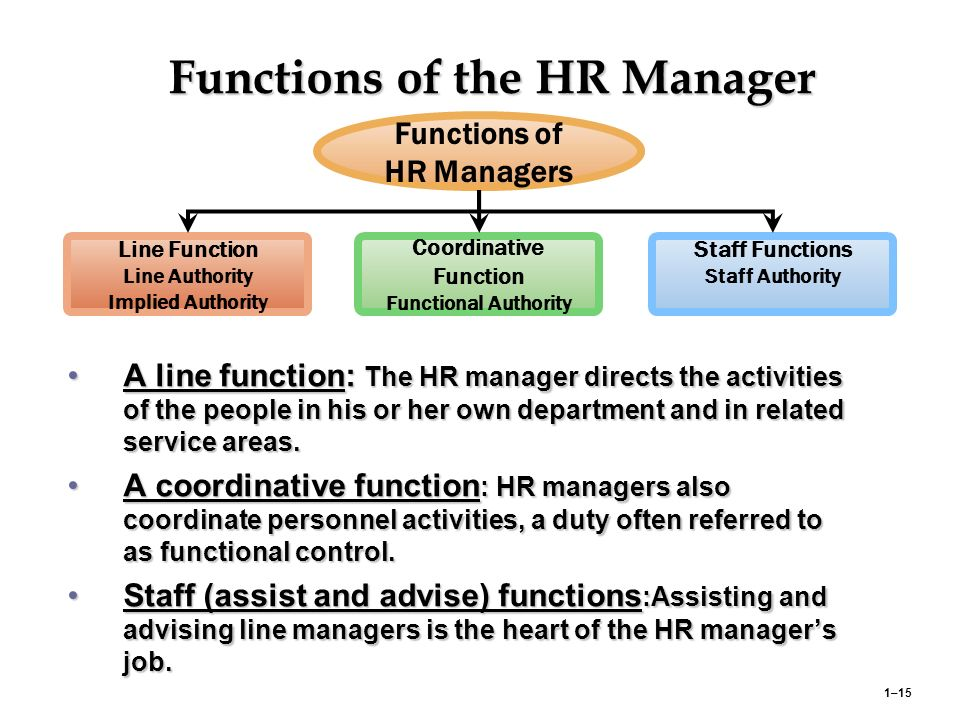 manager role within functional areas of The document presented will be analyzing the role of the manager in the  functional area of the business managers when consumers have complaint(s)  about a.