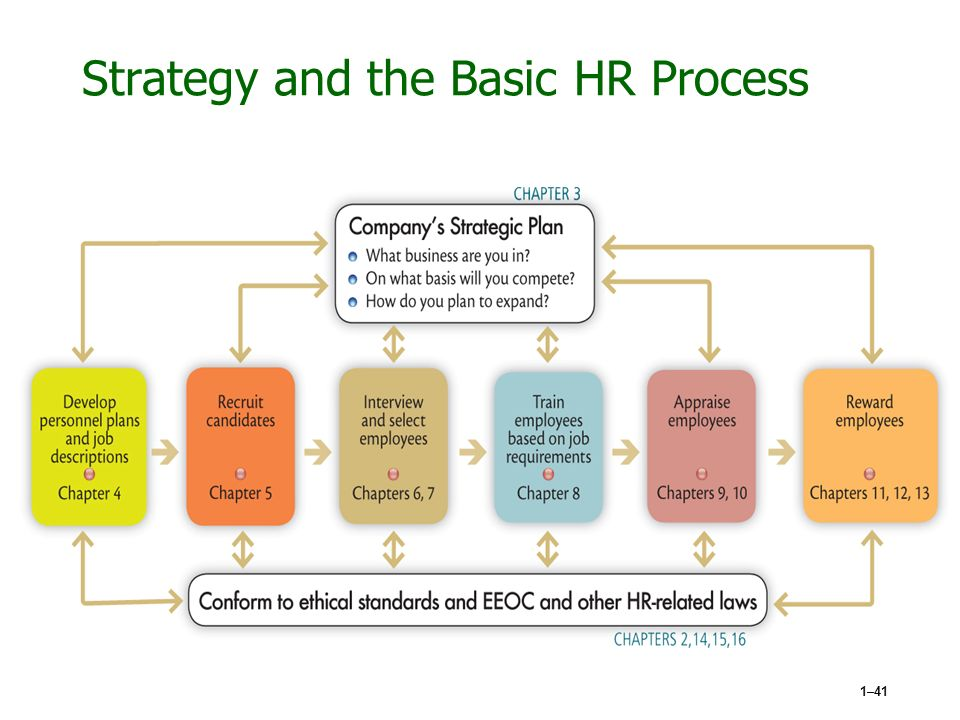 strategy and human resource management pdf