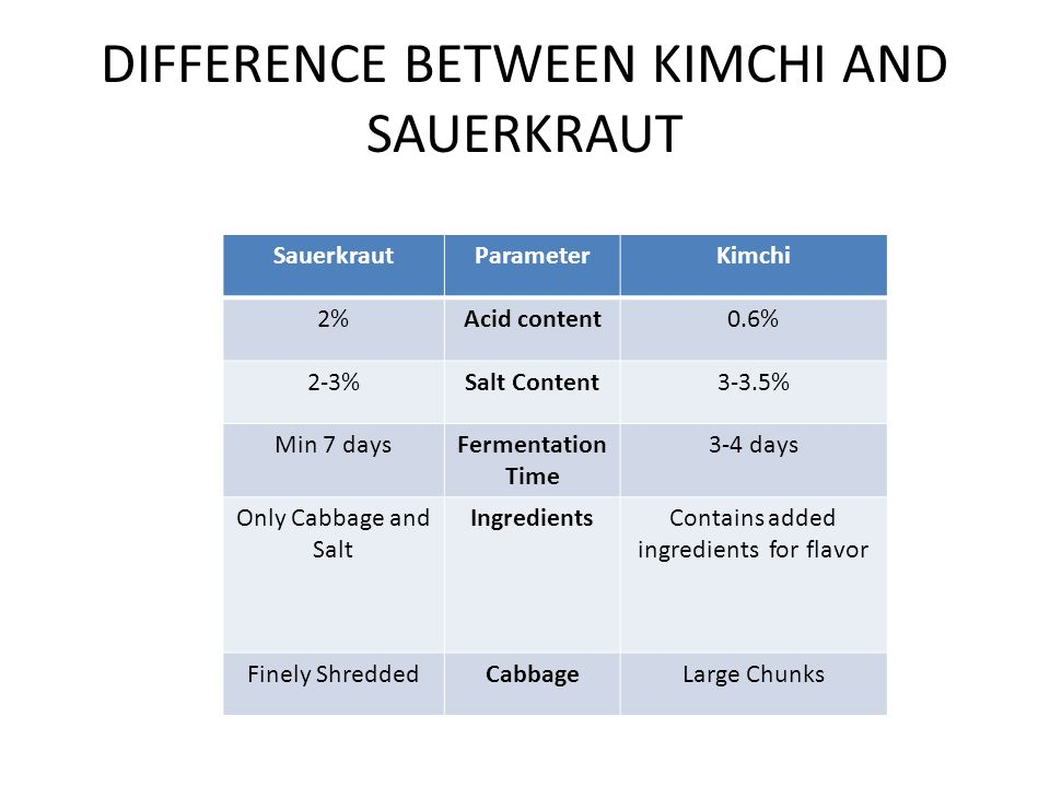 DIFFERENCE BETWEEN KIMCHI AND SAUERKRAUT