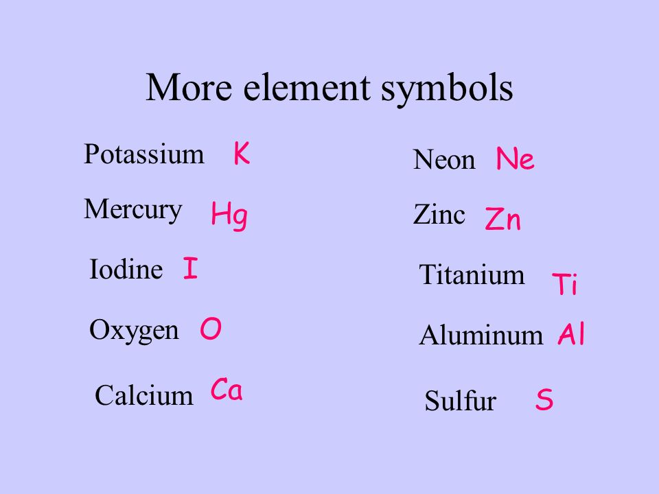 Elements and periodic table ppt video online download more element symbols potassium k neon ne mercury hg zinc zn iodine i urtaz Choice Image