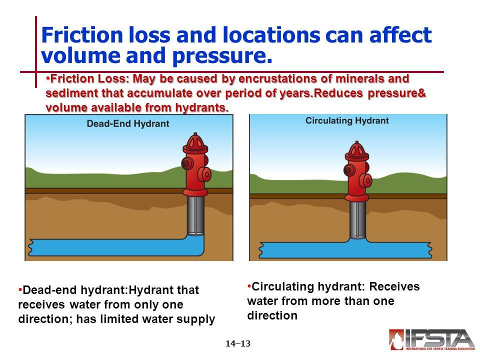 Video fire hydrant time 1 01 chap ppt video online download for Different types of water lines