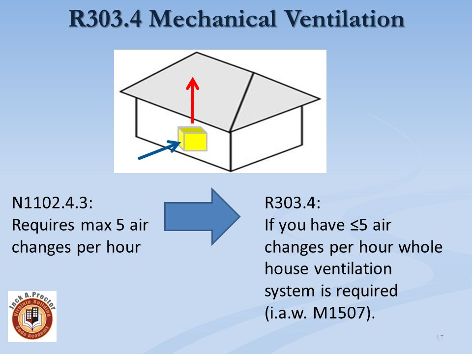 Whole House Mechanical Ventilation System : Virginia residential code ppt download