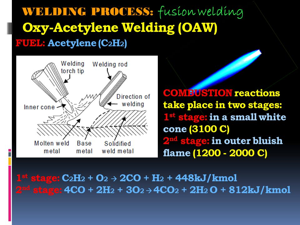 Principles Welding Process Fusion Welding Base Metal Is