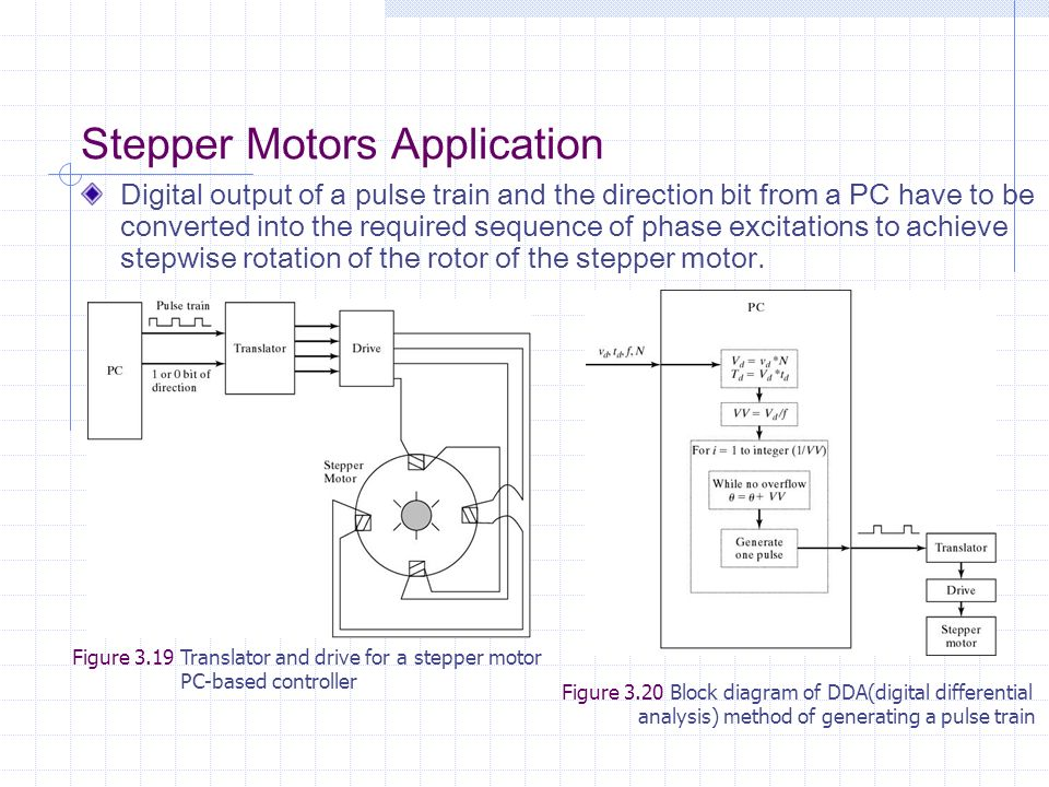 Chapter 3 Actuator Modeling Ppt Video Online Download