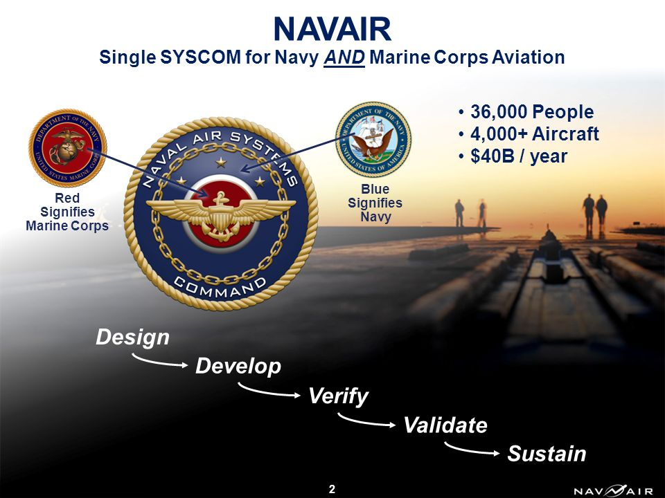 Doing Business with the Naval Air Systems Command - ppt video online download