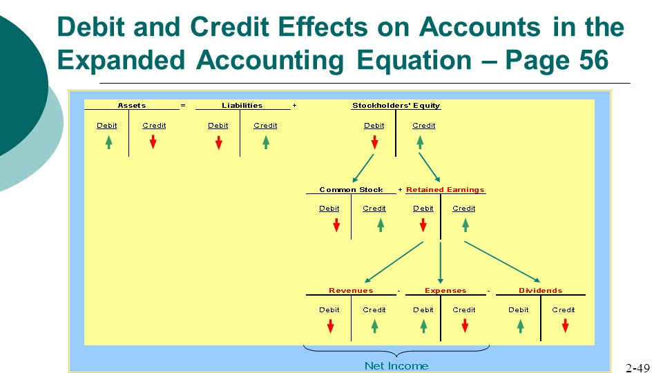 accounting equation solver