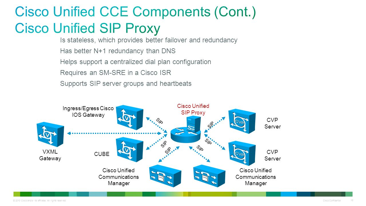 Restart Cisco Sip Proxy Service Switch Network Diagrams Solution Conceptdrawcom Newport Management And Security Migration Planning Implementation Software Hardware Audit Tracking Isle Of