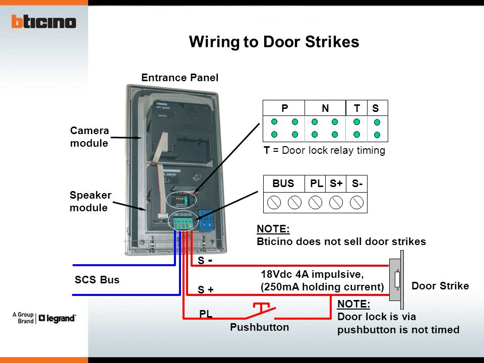 Wiring+to+Door+Strikes+Entrance+Panel+Camera+module 2 wire door entry system (des of mh bt offer) ppt video online bticino door entry wiring diagram at soozxer.org