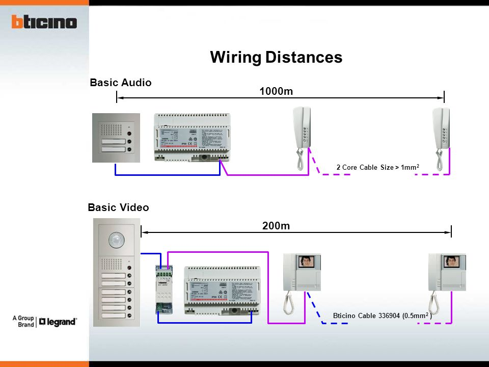 Wiring+Distances+Basic+Audio+1000m+Basic+Video+200m 2 wire door entry system (des of mh bt offer) ppt video online legrand intercom wiring diagram at crackthecode.co