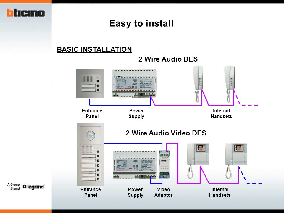 Terraneo door entry wiring diagram wiring diagram and schematics 2 wire door entry system des of mh bt offer ppt video online asfbconference2016 Choice Image