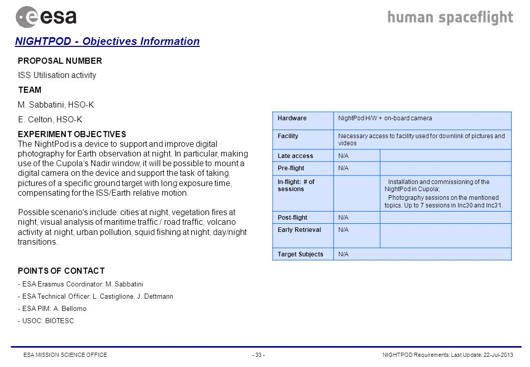 33 Nightpod Objectives Information
