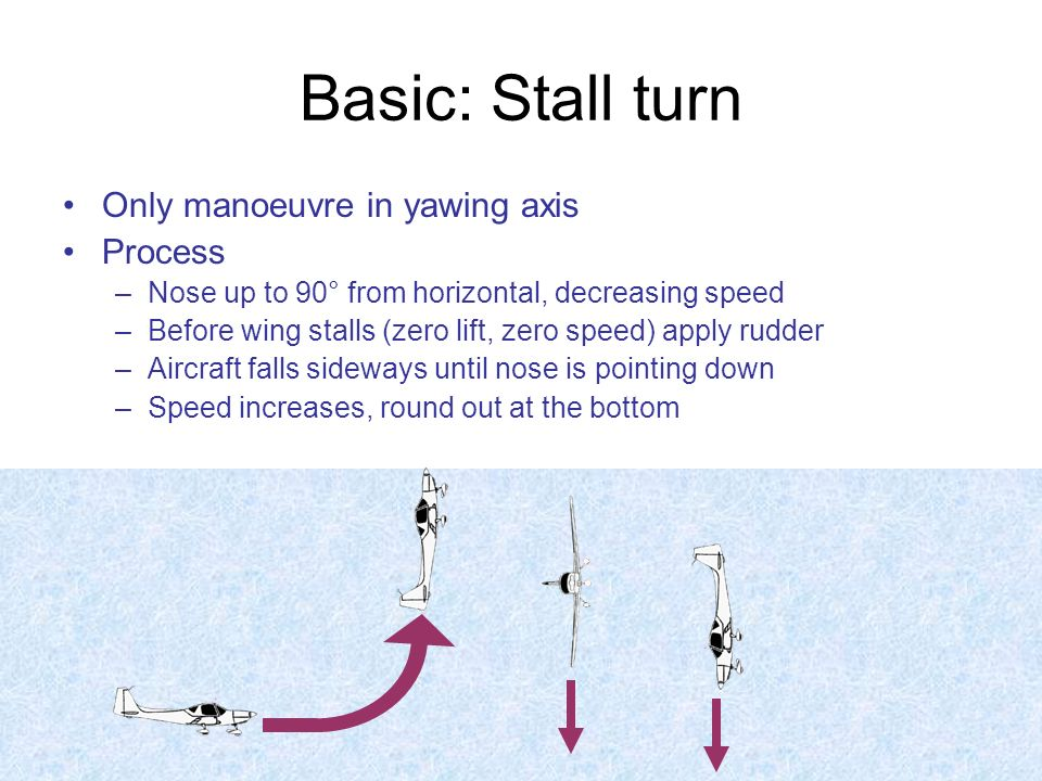 What is a stall turn? - RC Groups