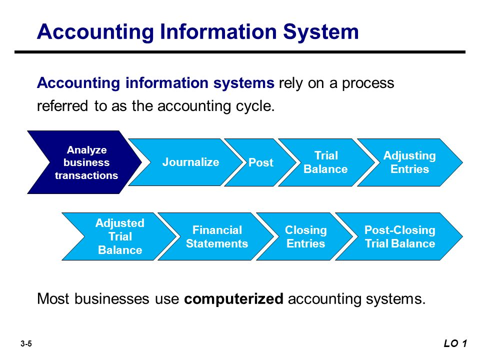 Careers in Accounting Information Systems: A Guide