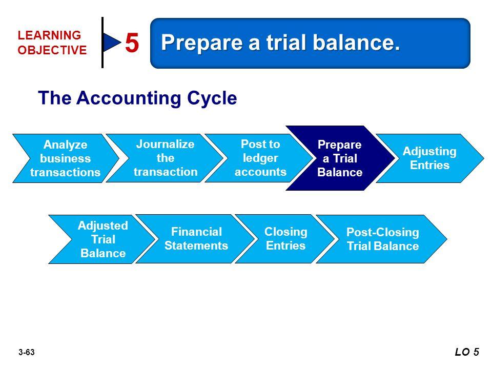 jornalizing posting and preparing trial balance Journalizing, posting, and preparing a trial a trial balance that does not balance 74723_007_02ss_p01-12 posting preparing a trial balance.