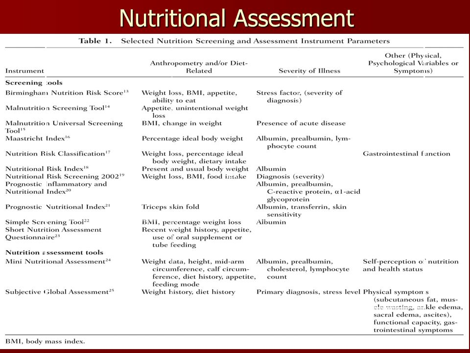 Nutrition Assessment