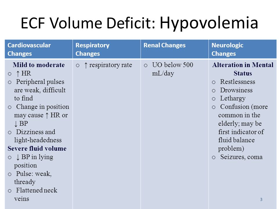 fluid volume electrolytes - ppt video online download, Skeleton