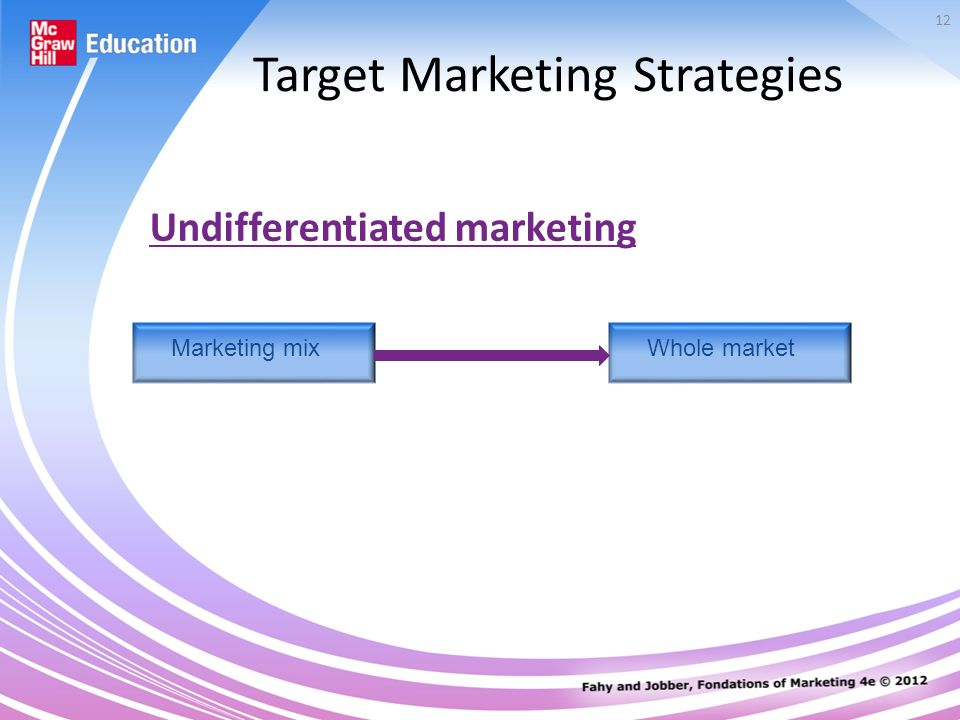 target market strategies for ebay 15 marketing strategies that inspire strategic thinkers  prior to being acquired by ebay,  use big data to target customers.
