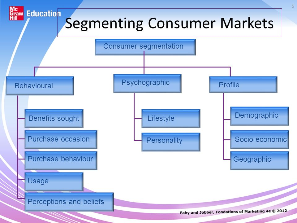 market segmentation targeting and positioning examples pdf