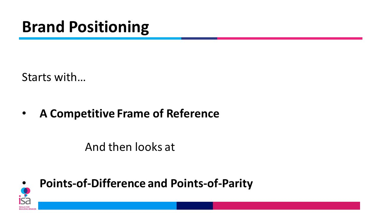 Modern Shared Frame Of Reference Illustration - Picture Frame Ideas ...