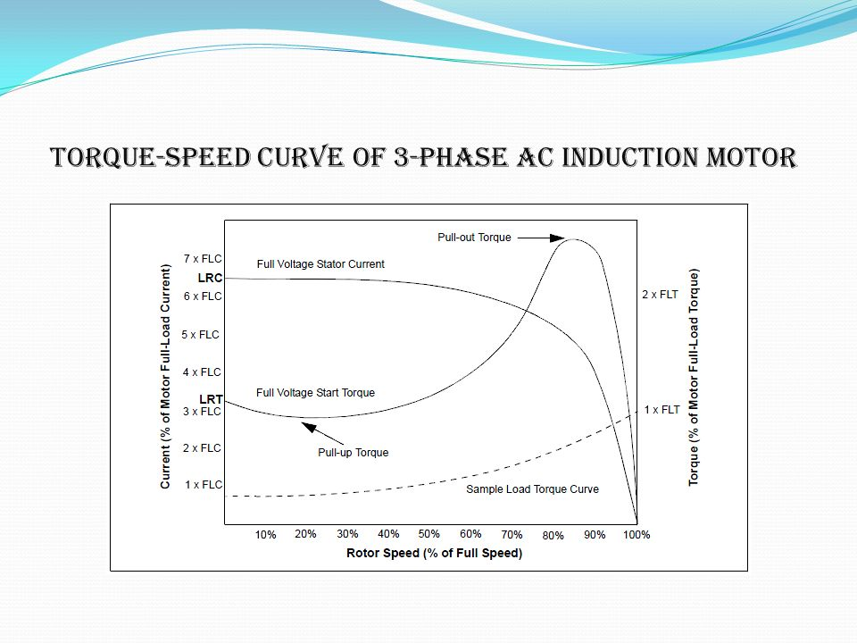3 phase induction motor report 28 images 3 phase for 3 phase induction motor