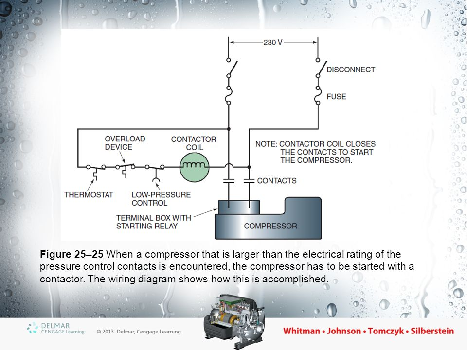 Figure+25%E2%80%9325+When+a+compressor+that+is+larger+than+the+electrical+rating+of+the+pressure+control+contacts+is+encountered%2C+the+compressor+has+to+be+started+with+a+contactor. defrost termination fan delay switch wiring diagram ewiring defrost termination fan delay switch wiring diagram at nearapp.co