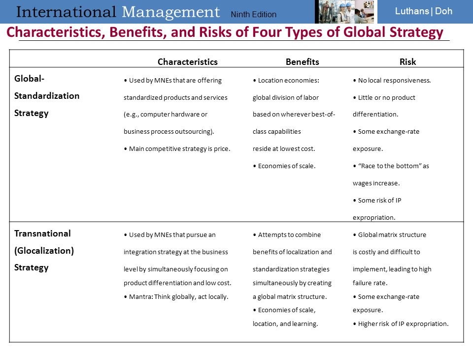 factors influencing formulation of strategic plans management essay Free essay: strategic management introduction to deal effectively with the wide  array of factors affecting the ability of a business to grow and prosper    therefore, strategic management is an all-encompassing approach for  formulating,  for a strategic management plan to be successful, however, every  manager should.