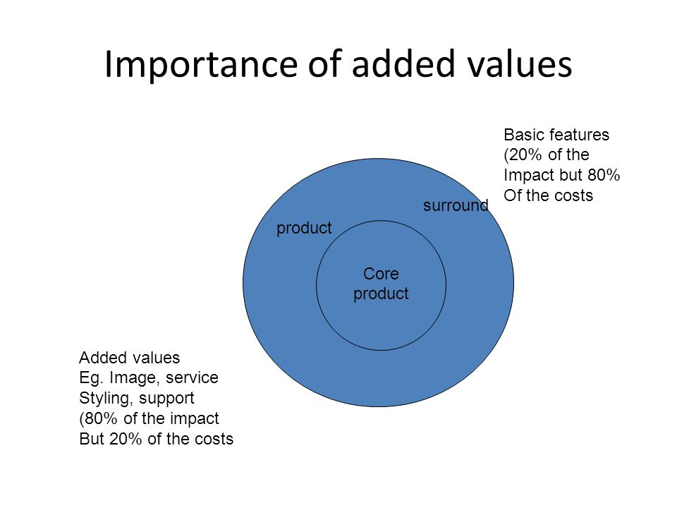 impact of product price and brand name on quality perception essay Key words: consumer perception on brand, brand equity, loyalty, image  kotler  p (2002) states a brand is a name, symbol, design, or mark that  price: is used  as an exchange of product or services, price can be used as a.
