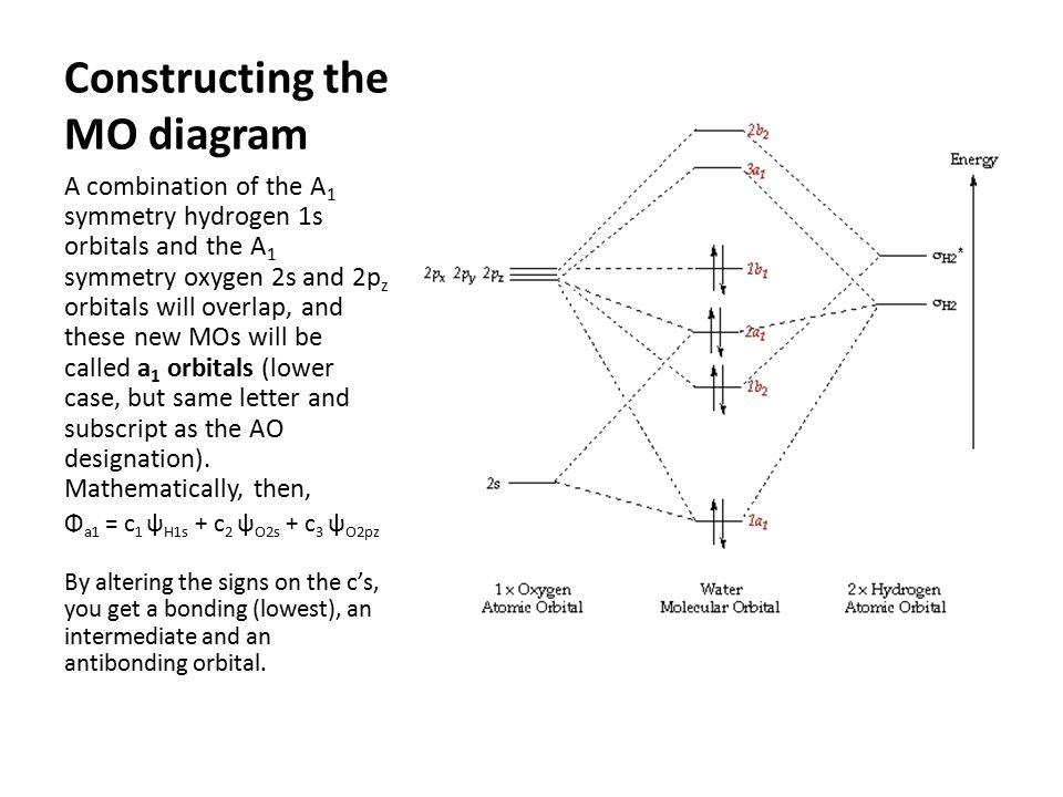 Orbital Diagram A1 Electrical Wiring Diagram