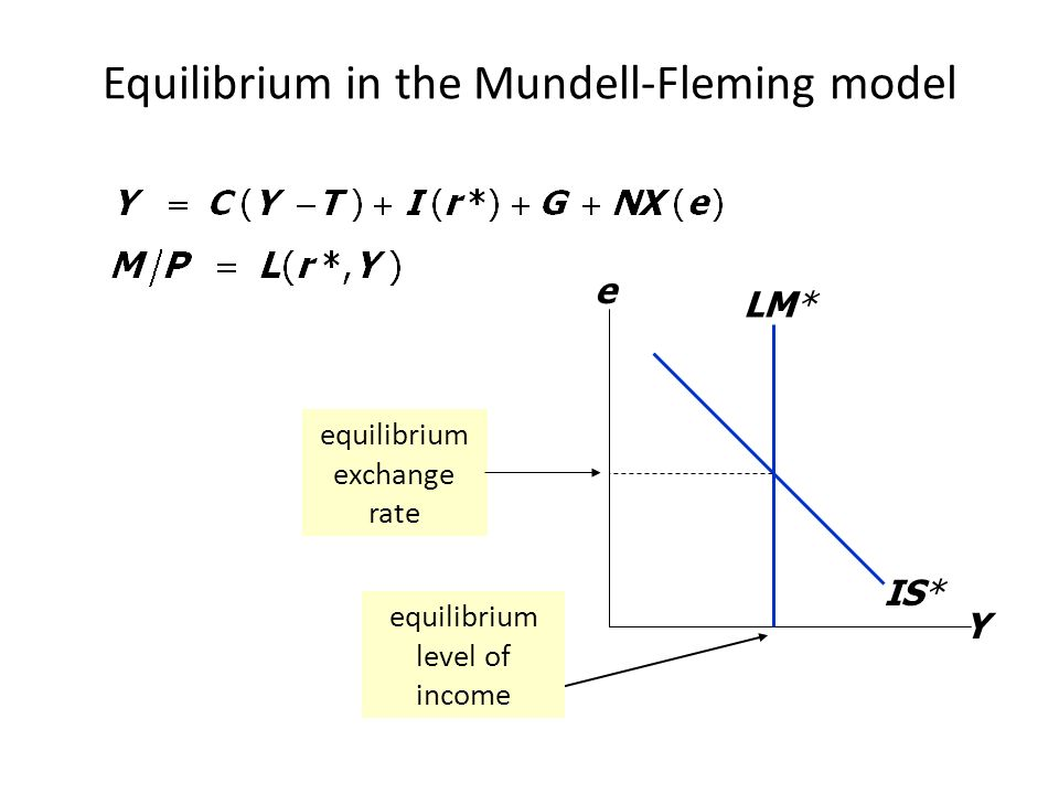 mundell fleming model crisis Is-lm-bp model the is-lm-bp model (also known as is-lm-bop or mundell-fleming model) is an extension of the is-lm model , which was formulated by the economists robert mundell and marcus fleming , who made almost simultaneously an analysis of open economies in the 60s.