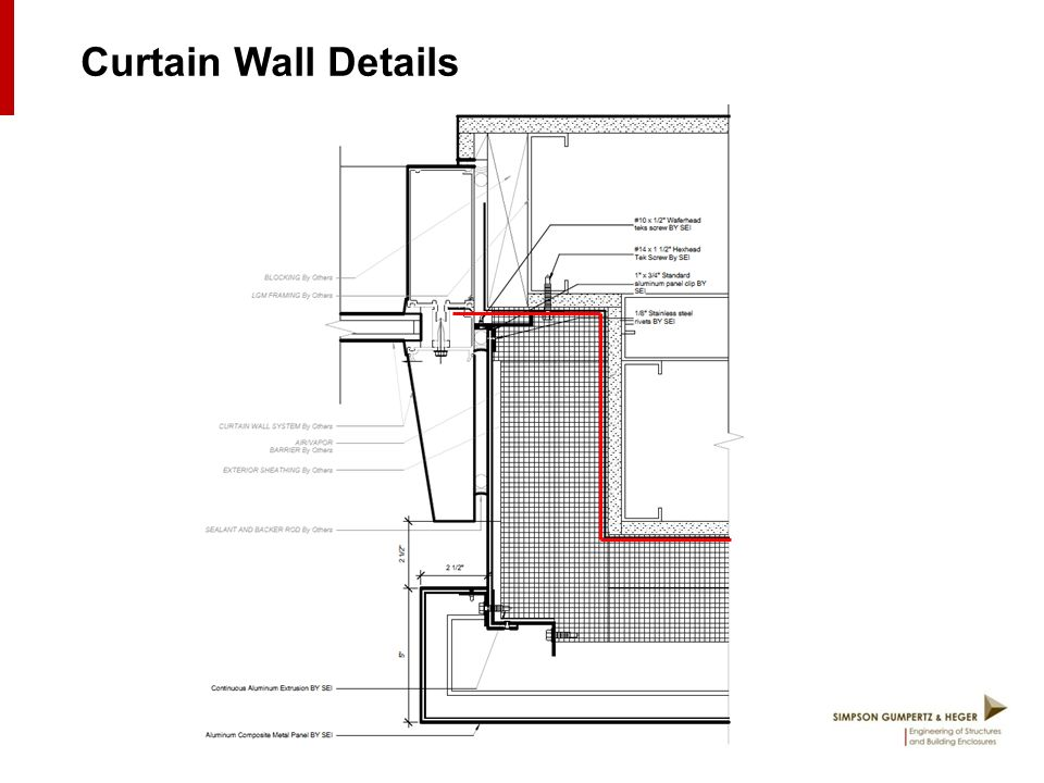 Metal Curtain Wall Details : The ins and outs of metal rainscreen wall systems ppt