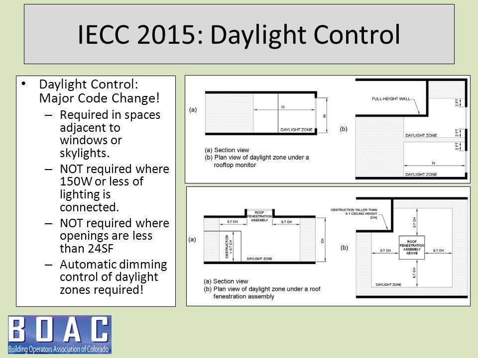 innovative lighting wiring diagram lighting shabbat
