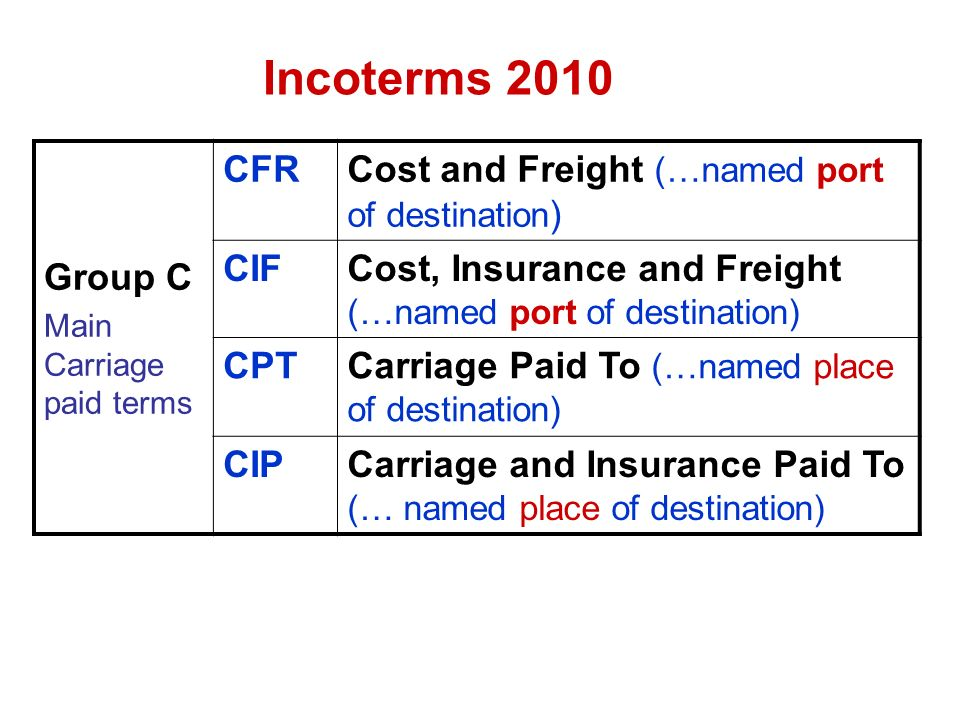 main features of incoterms 2010 Main features of incoterms this session will look at the structure of incoterms®2010, common issues found when applying these trade terms to cross-border-trade,.