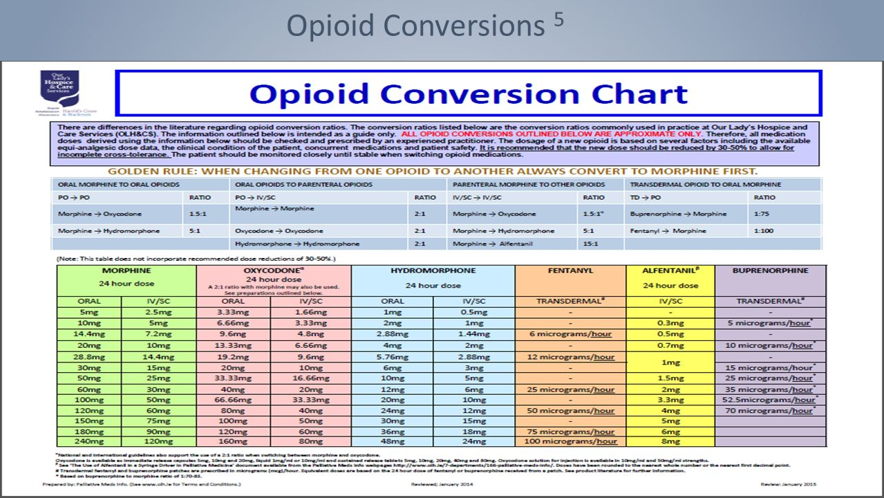 Pharmacological management of pain ppt video online download 14 opioid conversions 5 nvjuhfo Choice Image