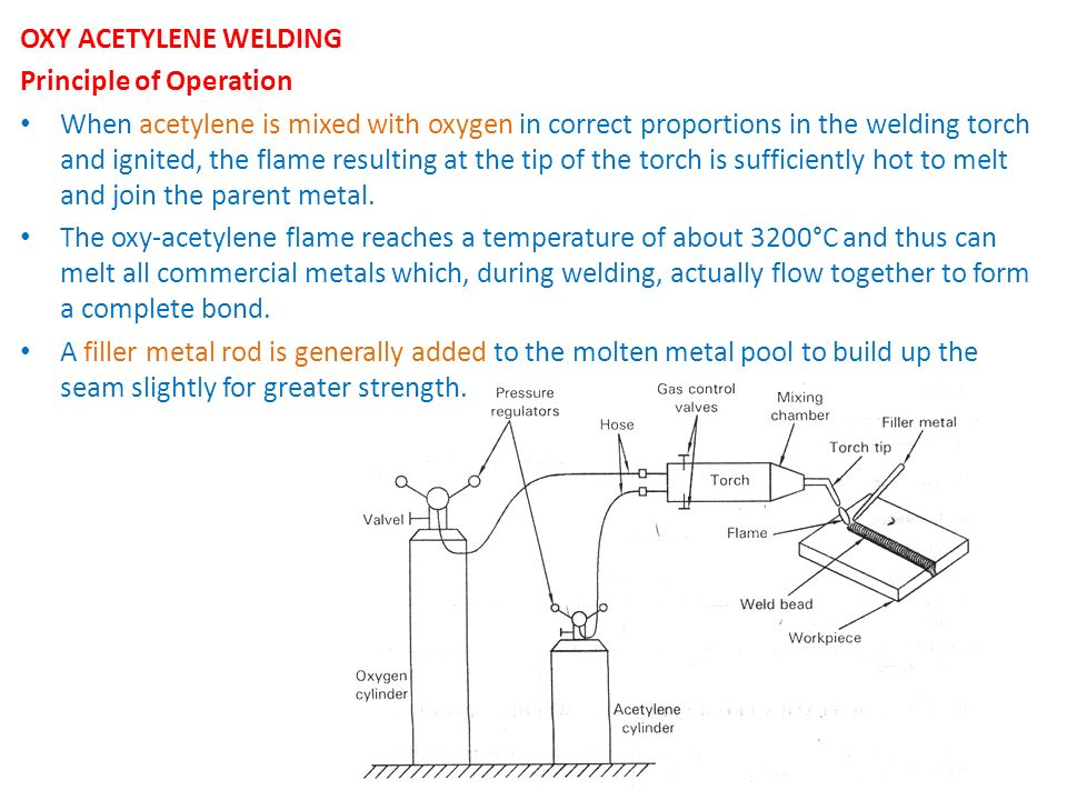 OXY ACETYLENE WELDING Principle of Operation.