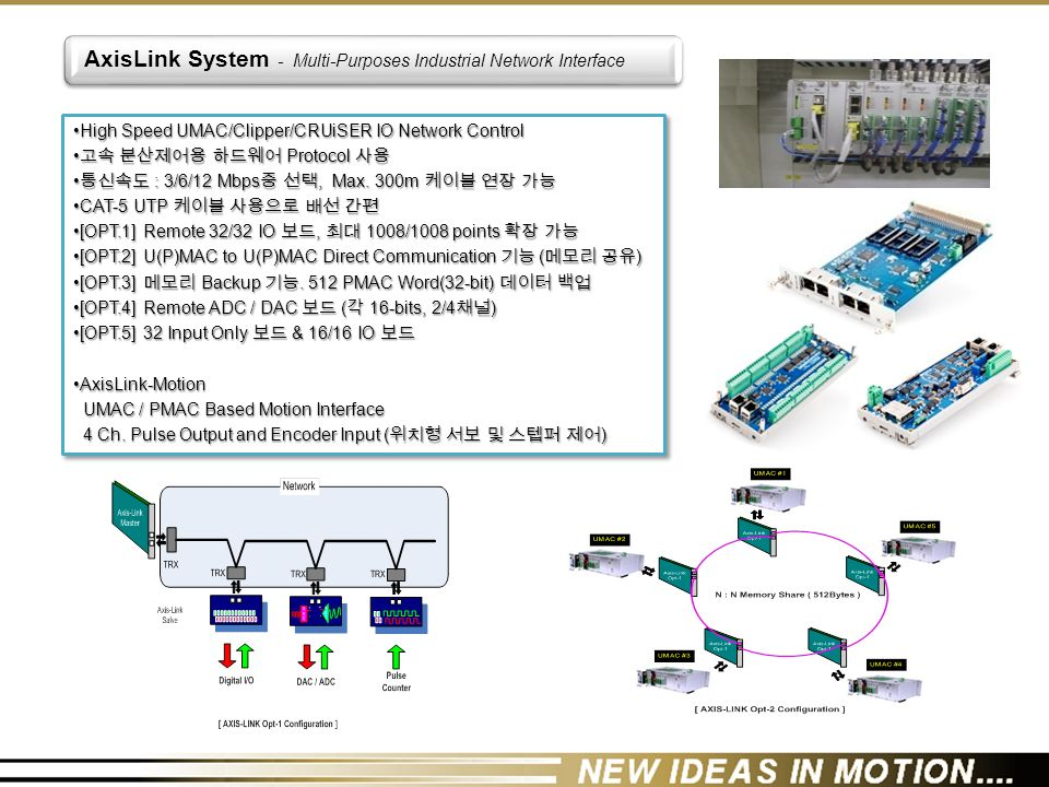 Cruiser Network Servo Control Ppt Download