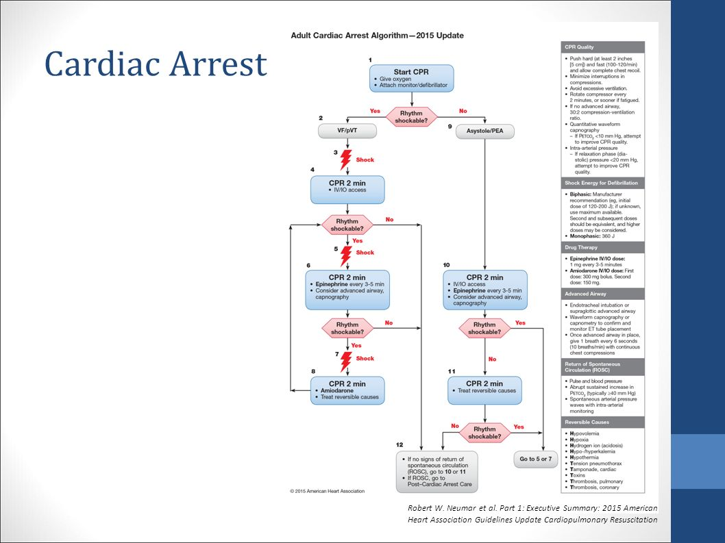 american heart association resuscitation guidelines 2015