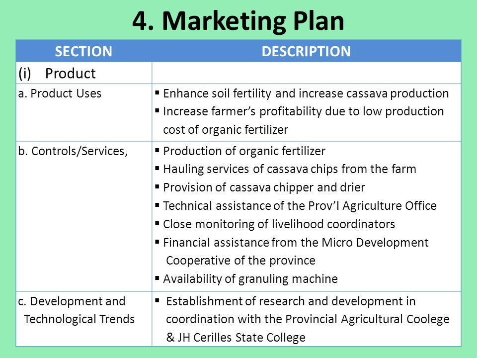 marketing plan for compost in nepal For several years india had held a fascination for me because of reports that much was going on and that indians, like others in developing nations, seemed to take.