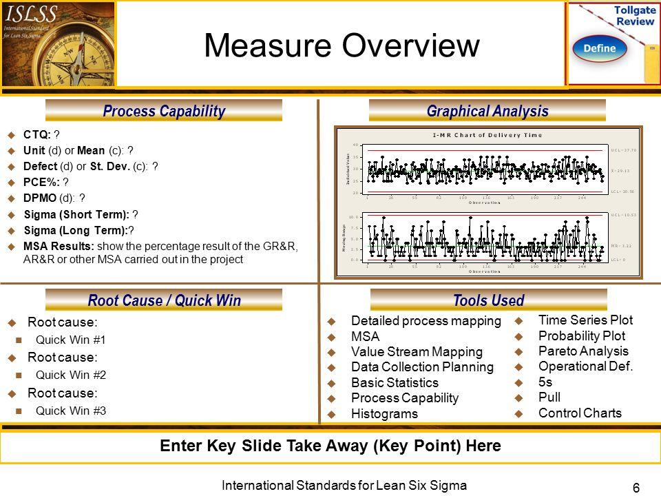 Lean Six Sigma Simulation Game  FastPitch