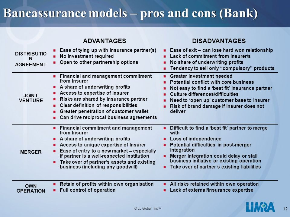 Advantages and disadvantages of bancassurance