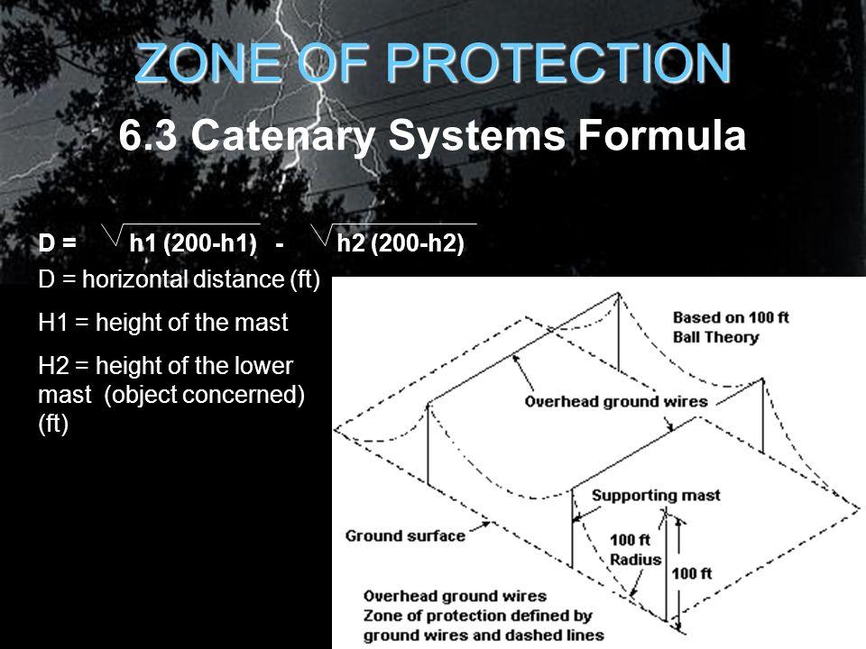 lightning protection system design guide