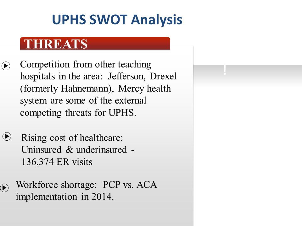 Threats Uphs Swot Analysis