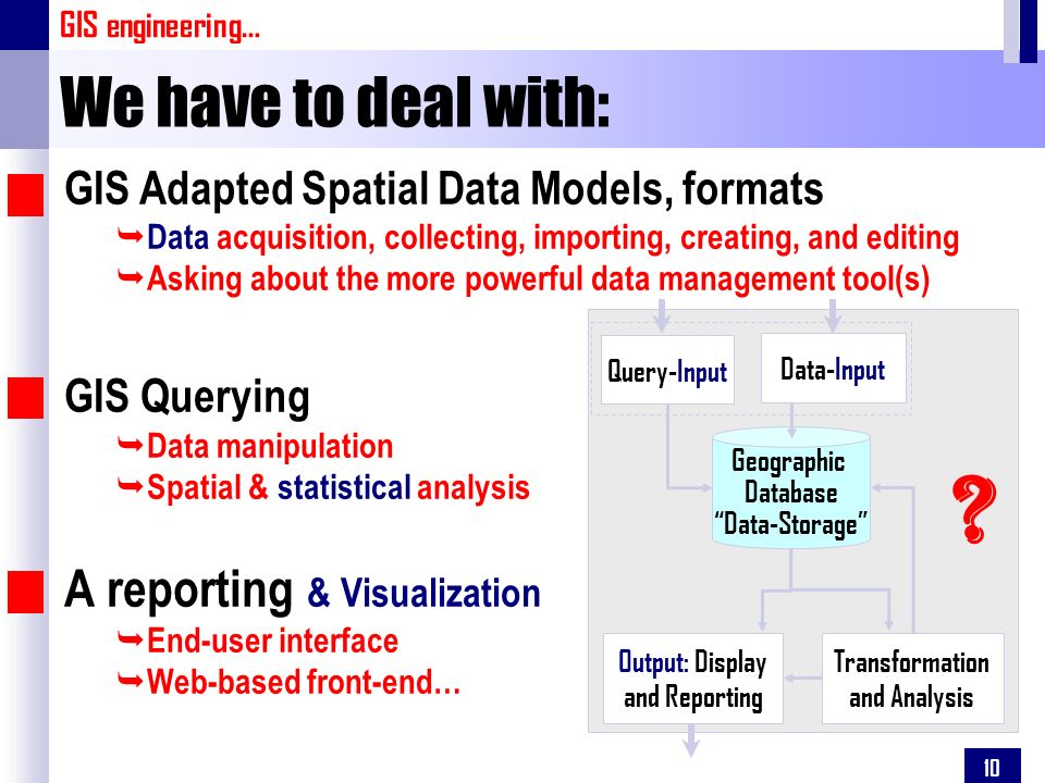 An overview of the spatial data acquisition and system modeling