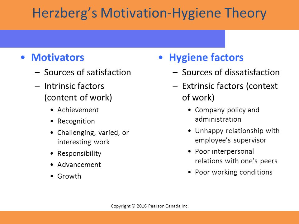 subjectivist and objectivist herzberg theory of motivation Contextualizing the subjectivist-objectivist debate little systematic theory or empirical research about how this deeper motivation may trump the drive for.