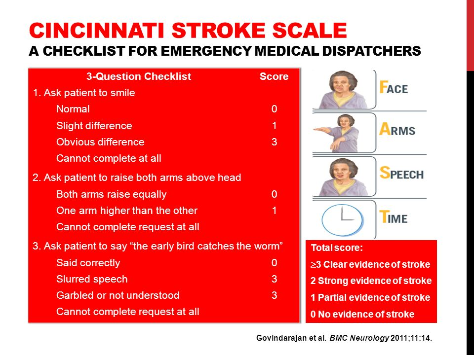 Comprehensive Stroke Care  Ppt Video Online Download. Book Black And White Stickers. Earthquake Lettering. Eye Decals. Programmed Signs. Mum Logo. American Flag. Make Your Stickers. Transparent Lettering