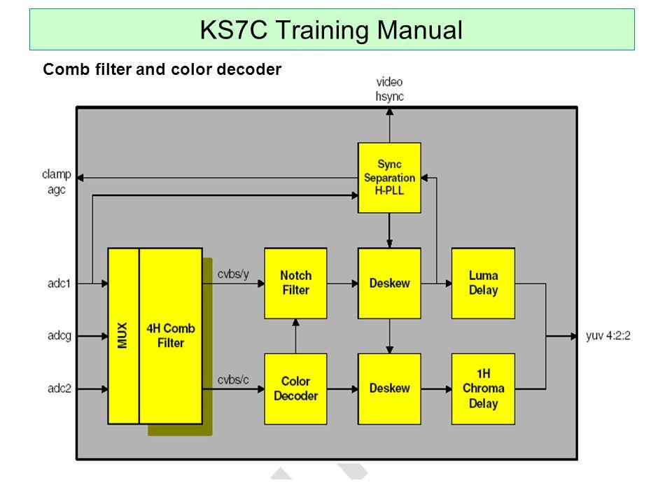 ks7c training manual new model main function option item