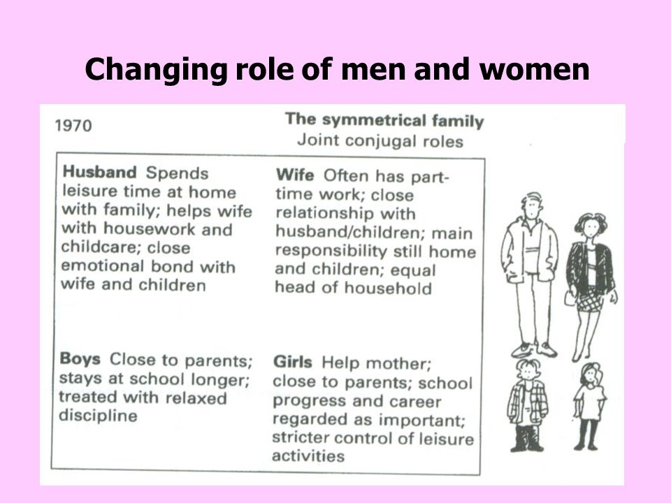role of teachers and parents in imparting values Parents and teachers have to play the vital role in the life of the adolescents  prefer imparting sex-education as a noble work  mean values of parents on .