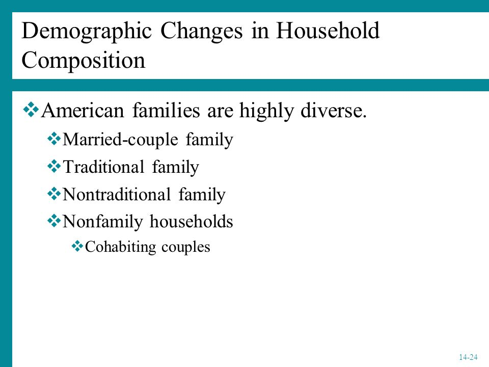 three changes in the american family Culture change since the 1950's  changes in the american family have influenced and changed our culture greatly since the 1950's families spend less time together.
