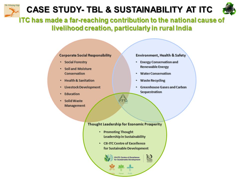 developing a rural market e-hub the case study of e-choupal experience of itc E-choupal: hope or hype  itc and e-choupal: itc is one of india's foremos t   developing a rural market e-hub: the case study of  e-choupal experience of itc.