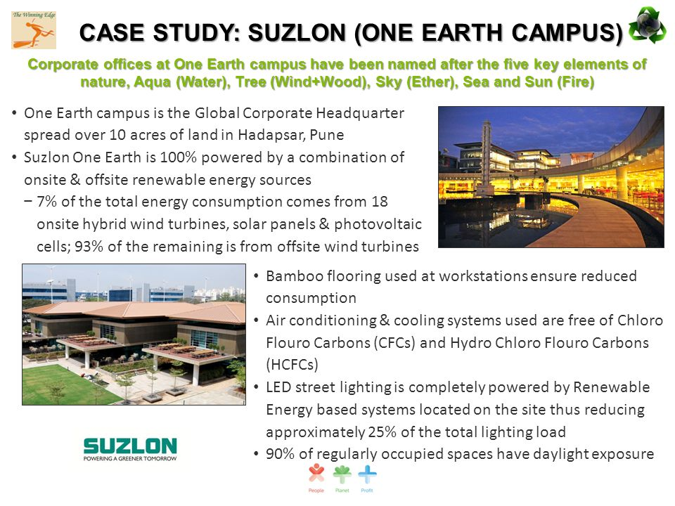 case study on suzlon energy Free case study solution & analysis suzlon hansen merger remote sensing: a this is done by sensing and recording reflected or emitted energy and.